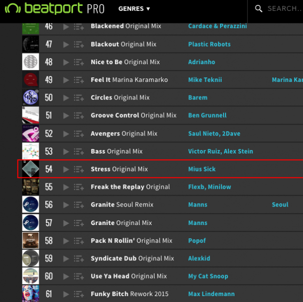 Stress Beatport Minimal Top 100